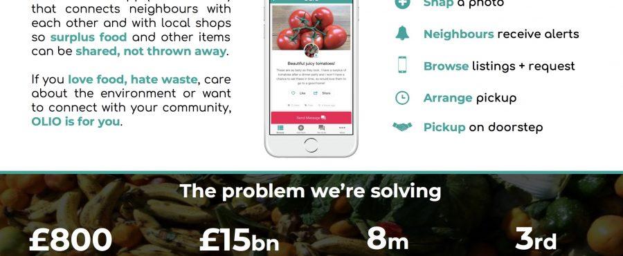 ロンドン発!「100万食以上の廃棄食品を救ったアプリ」 CEOとインタビューをさせていただきました。